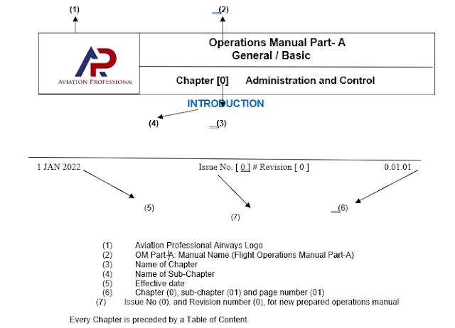 header-footer of aviation manual