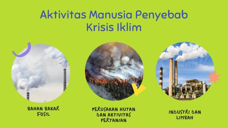 penyebab krisis iklim