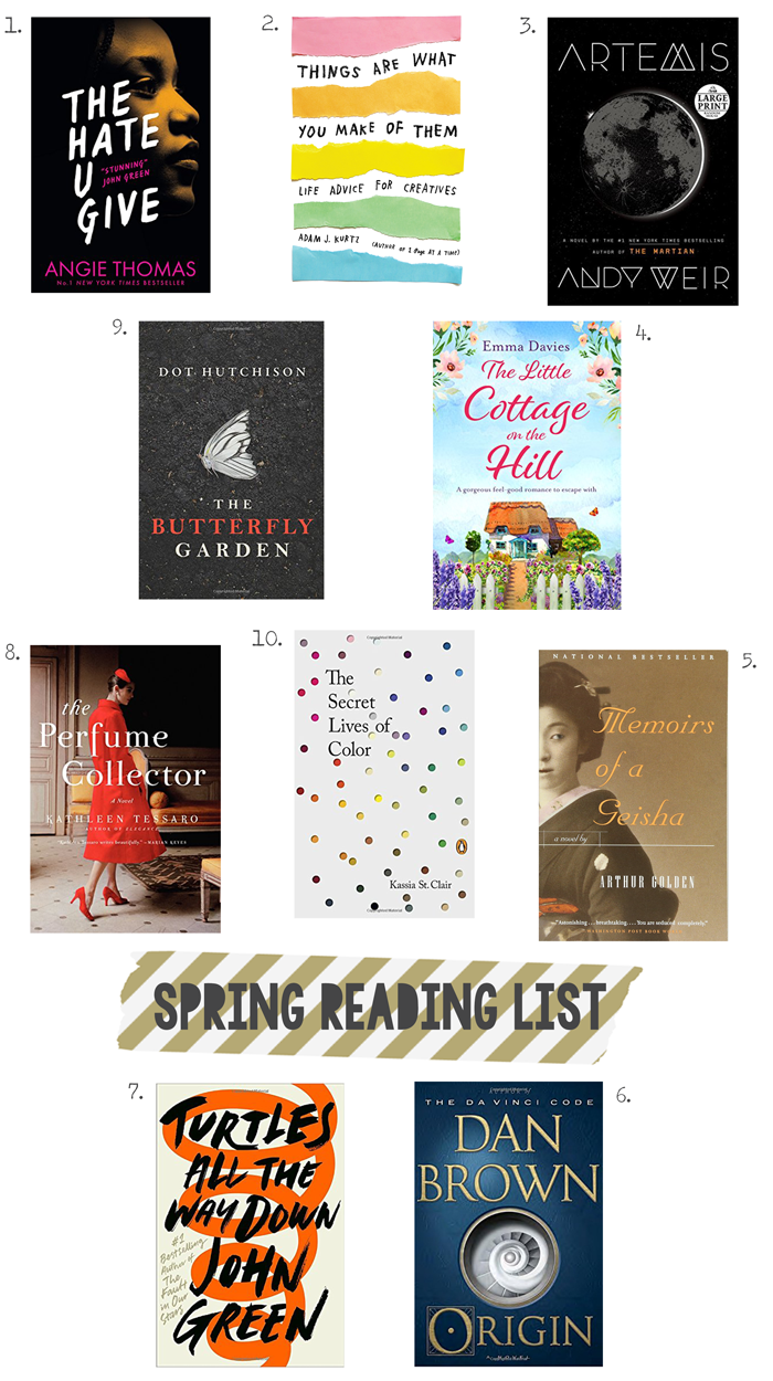 Spring reading list, book recommendations, art, design, science fiction, young adult, literary fiction