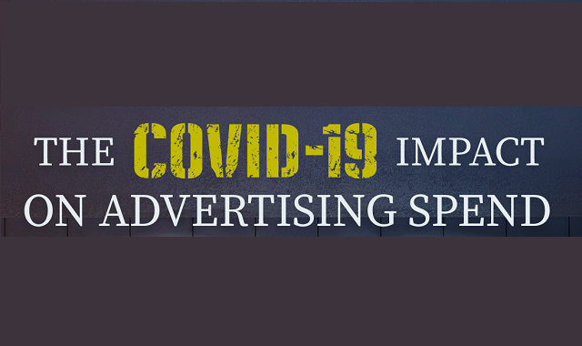 A decline in the advertising spend due to COVID-19