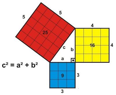 Pembuktian Dalil Teorema Pythagoras