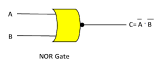 Logic gates/NOR gate