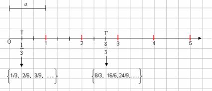 Matematica scuola secondaria 1 grado l insieme dei for Numero dei deputati e dei senatori