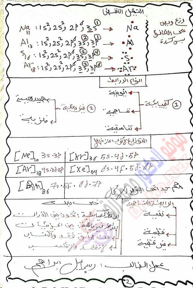 ملخص كيمياء 2 ثانوي الدرس الاول الاتحاد الكيميائي ترم ثانى  2