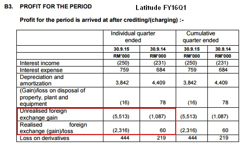 For Example In Laude Latest Fy16q1 Quarterly Report