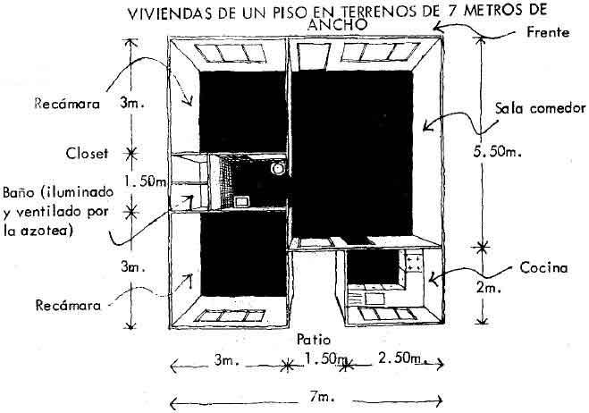Idea 3-Vivienda en terreno de 7 mts. de ancho