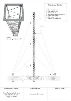 Tower Rectangular Desain