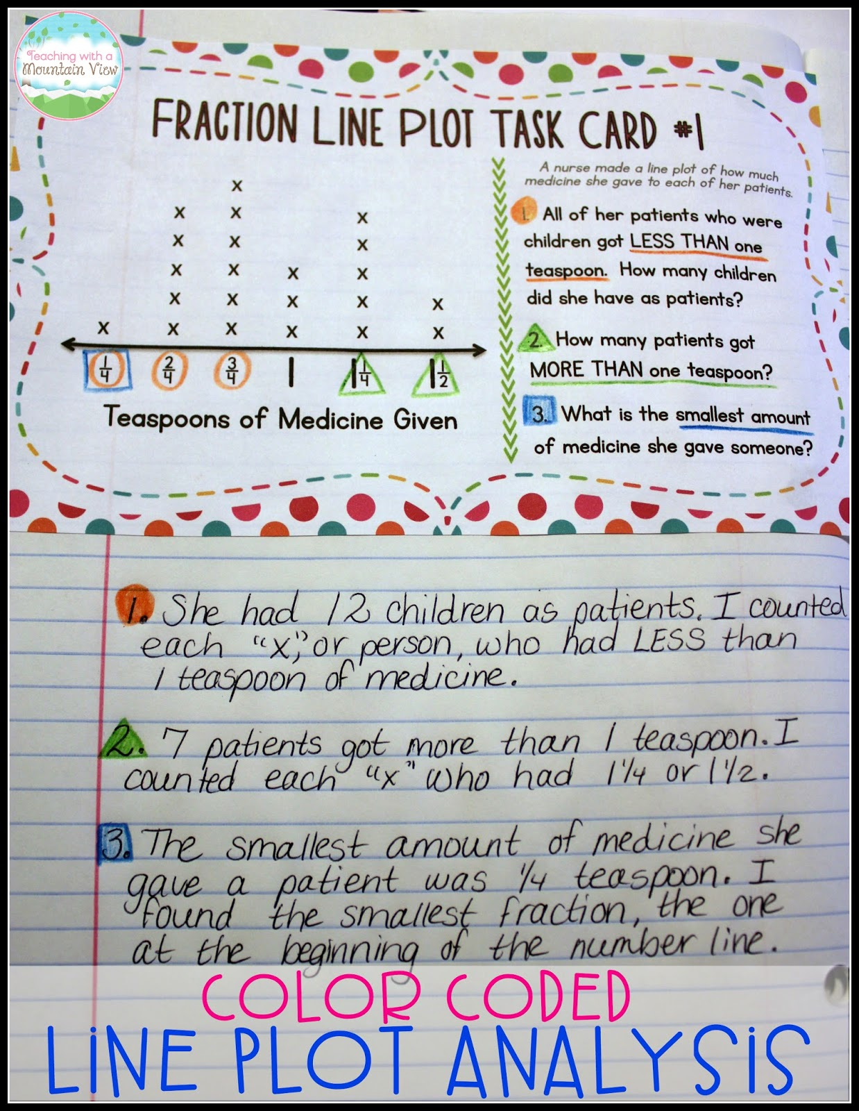 performance task 3rd grade math fractions