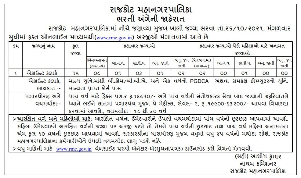 RMC 15 Accountant Clerk Recruitment 2021