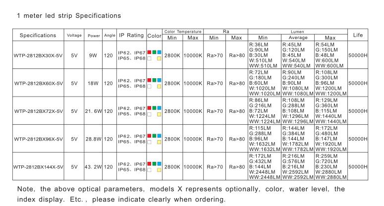 WS2812B Ws2811IC 5050 SMD RGB Led light strip 30led 60led