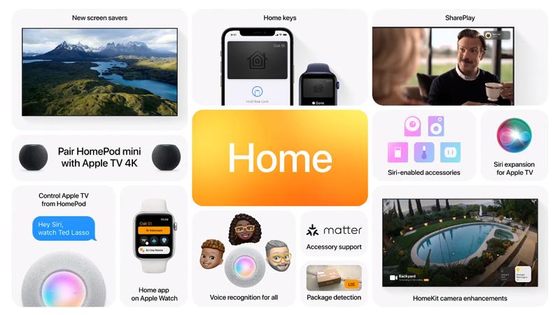 مميزات تحديث iOS 15 الجديد وموعد الإطلاق .. ضربة قوية من آبل