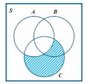 Gamabar 4 Ayo Berlatih 2.10 Operasi Hitung Himpunan Matematika Kelas 7