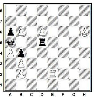 Estudio artístico de ajedrez compuesto por Vladmir Akimowitsj Bron (2ª Mención de Honor, 1929)