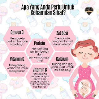 Apa Yang Anda Perlu Untuk Kehamilan Sihat?