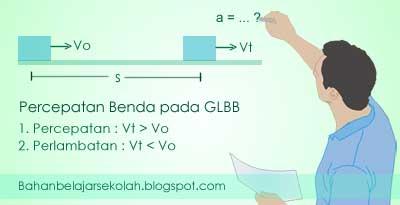 Menentukan besar percepatan pada GLBB