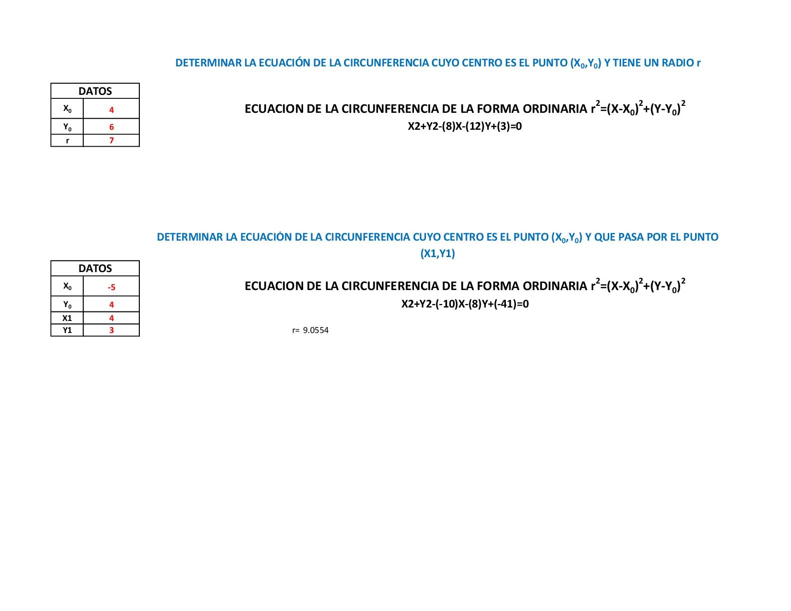 Materias exentas ya*: ecuación de la circunferencia