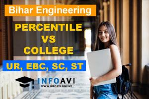Bihar ugeac percentile vs college, Bihar engineering percentile vs college, Bihar ugeac cutoff, ugeac cutoff infoavi, Bihar engineering cutoff, Ugeac 2021
