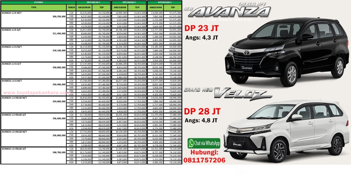 Promo Terbaik Toyota Avanza Februari 2021 Pekanbaru Riau Salestoyotariau