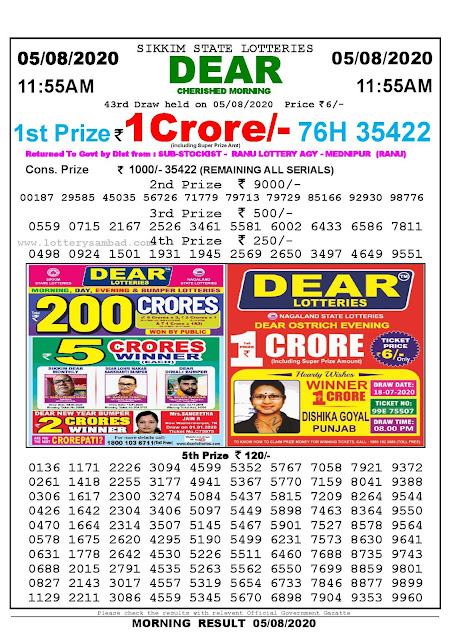 Sikkim State Lotteries 05-08-2020 Lottery Sambad Result 11:55 AM