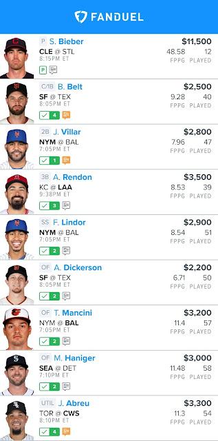 Free MLB Fanduel Lineup