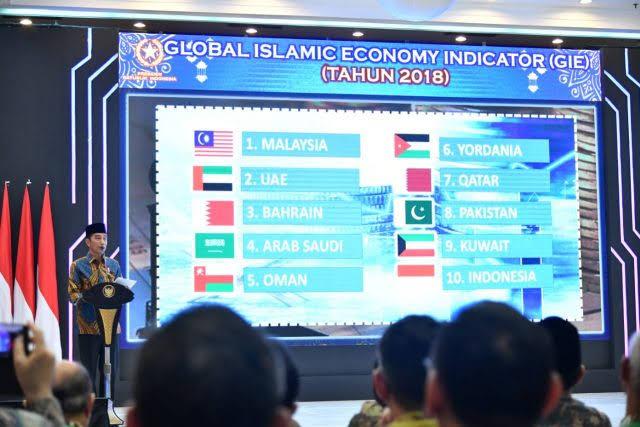 Naik Tingkat, Indonesia Menempati Urutan Keempat Ekonomi Syariah Global