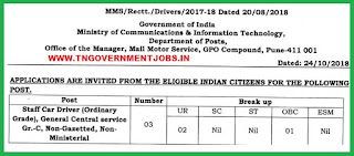 MMS-pune-car-driver-jobs-recruitment-indian-postal-service