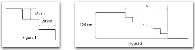 figuras 1 e 2