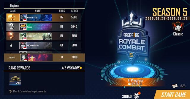8 Tiket Royale Combate Season 5 Sudah Bisa di Gunakan