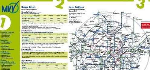 HelloKiwi Tagebuch Bus Bahn Tram  Ganz easy