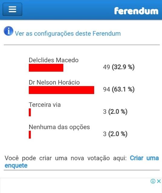 Prefeito Nelson Horácio tá dando de lapada no 'Boneco de Olinda'!!!