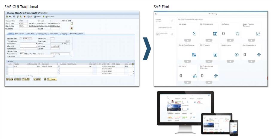 SAP Tutorials: SAP Fiori