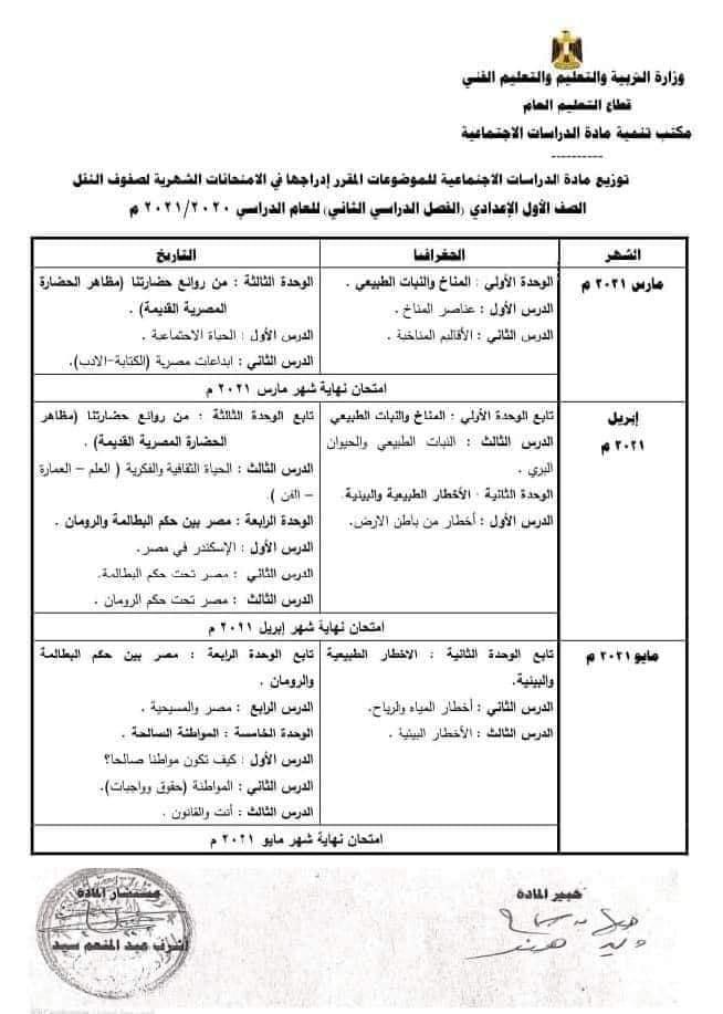 توزيع منهج الدراسات الاجتماعية لصفوف ابتدائي واعدادي.. الخطة المعدلة للترم الثانى 2021 2