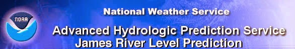 http://water.weather.gov/ahps2/hydrograph.php?wfo=akq&gage=rmdv2