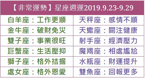 【非常運勢】十二星座週運勢2019.9.23-9.29