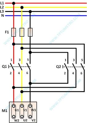 diagram pengawatan putar kanan kiri forward reverse