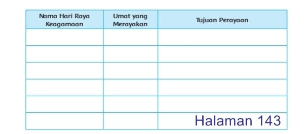 Jawaban Ips Kelas 7 Halaman 138 Guru Galeri