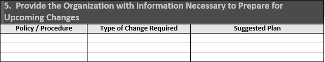 Upcoming Changing Provide the organization with information necessary to prepare for upcoming changes