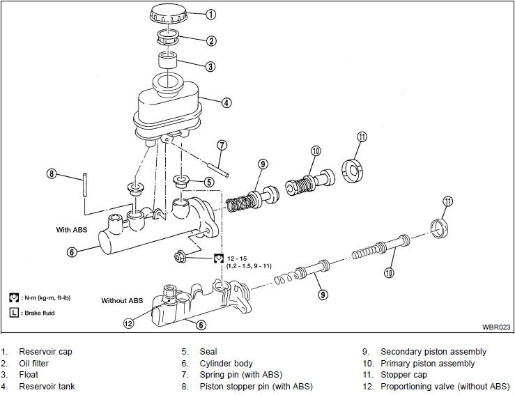 The N16 Files: Brake Master Cylinder Update