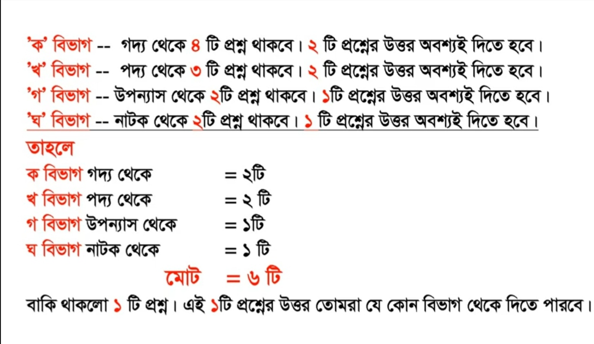 Hsc 2021 Bangla 1st Paper Suggetion All Board | Hsc Bangla 1st Paper Suggetion 2021