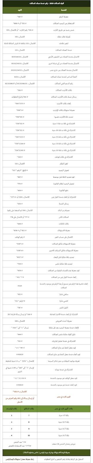 جميع اكواد شركة اتصالات لجميع العروض والخدمات 2021