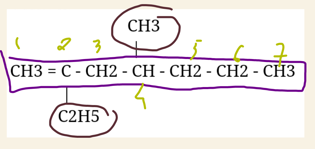 Alkena Tata Nama Dan Isomer Your Chemistry A