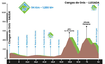 Ciclismo Covadonga