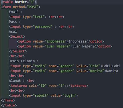 Cara Membuat Tabel Menggunakan HTML