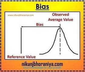 Bias in Measurement