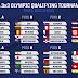 EAC: México fuera del 3x3 en Juegos Olímpicos de Tokyo de 2019.