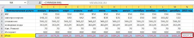 Таблица ведения расчета в Excel