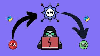 Spotify REST API Project With Python