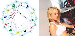 Wiki KAYDEN KROSS birthday horoscope reading