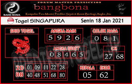Prediksi Bangbona SGP Senin 18 Januari 2021