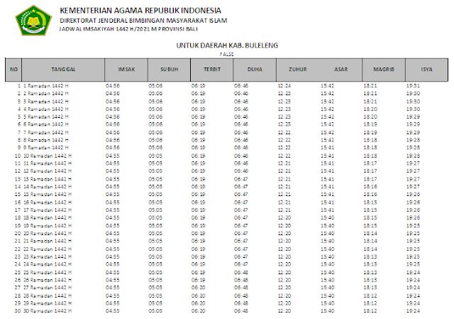 Jadwal Imsakiyah Ramadhan 1442 H Kabupaten Buleleng, Provinsi Bali